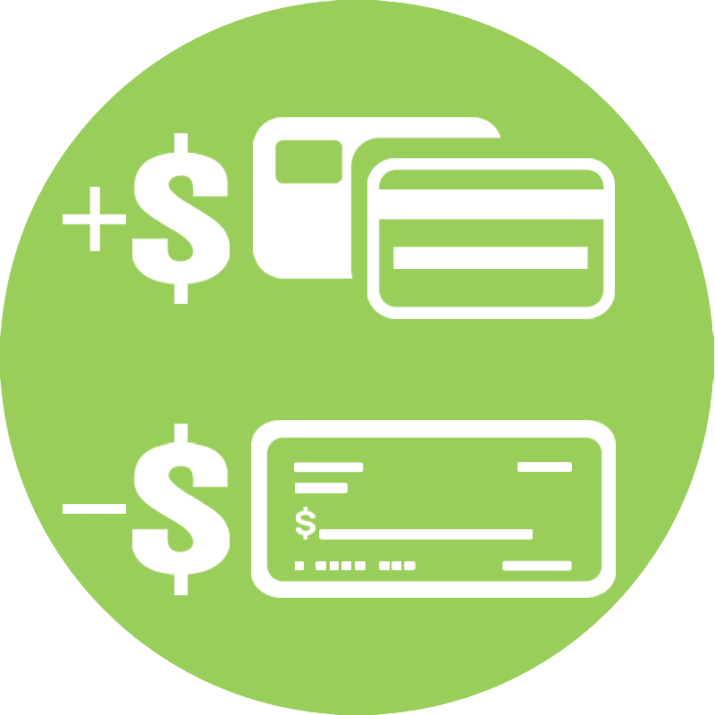 Quotewerks Payment Type Surcharges and Discounts