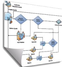 Quotewerks blueprints and workflow diagrams use our workflow diagrams to gain a high level understanding of the overall sales automation process involving quotewerks your crm software malvernweather Images